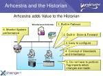 arhcestra and the historian1