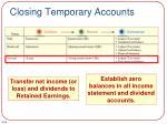 closing temporary accounts