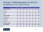 change in jram allocations for 2013 14 comparison of 1314 i with 1213 iya