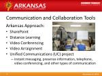 communication and collaboration tools