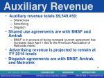 auxiliary revenue
