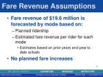 fare revenue assumptions