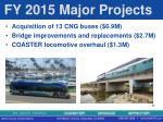 fy 2015 major projects