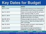 key dates for budget