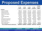 proposed expenses