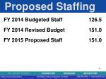 proposed staffing