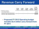 revenue carry forward