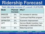 ridership forecast