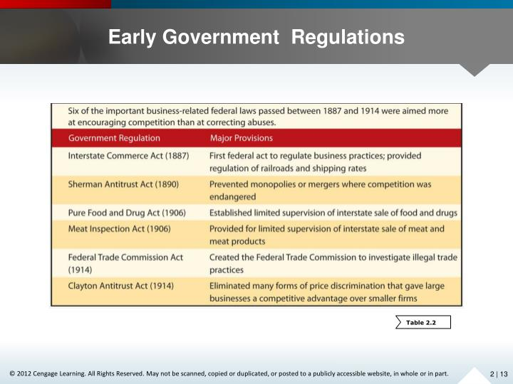 Early Government  Regulations