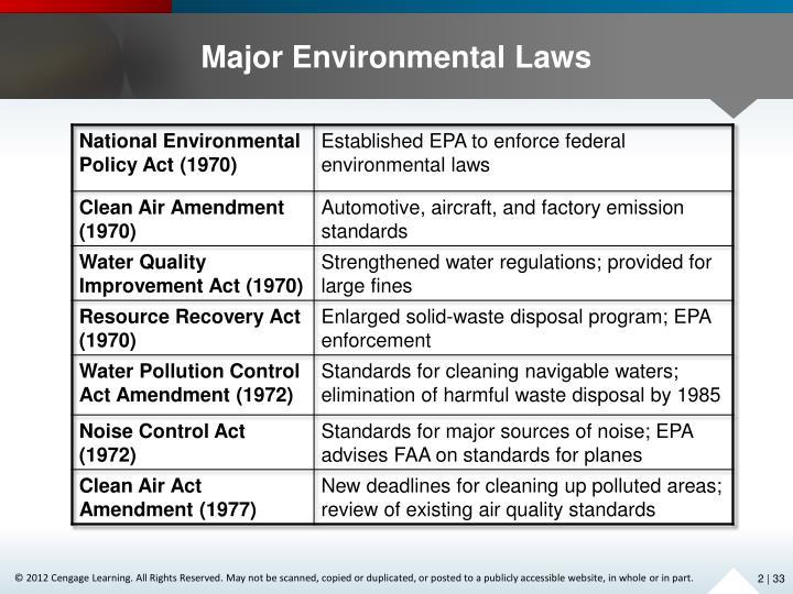Major Environmental Laws