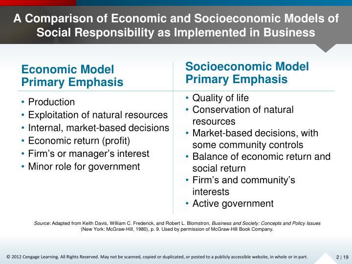 Socioeconomic Model Primary Emphasis