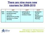there are nine more new courses for 2009 2010