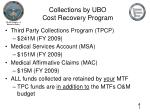 collections by ubo cost recovery program