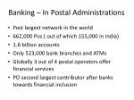 banking in postal administrations