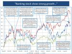 banking stock show strong growth