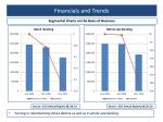 financials and trends