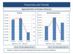 financials and trends1