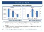 financials and trends2
