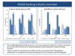 global banking industry overview