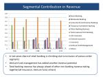 segmental contribution in revenue