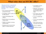 what value does an i ucrc offer