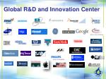 global r d and innovation center