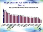high share of ict in the business sector