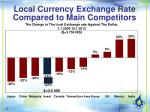 local currency exchange rate compared to main competitors