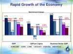 rapid growth of the economy