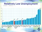 relatively low unemployment