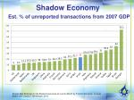 shadow economy est of unreported transactions from 2007 gdp