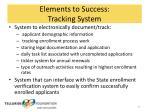 elements to success tracking system