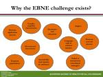 why the ebne challenge exists