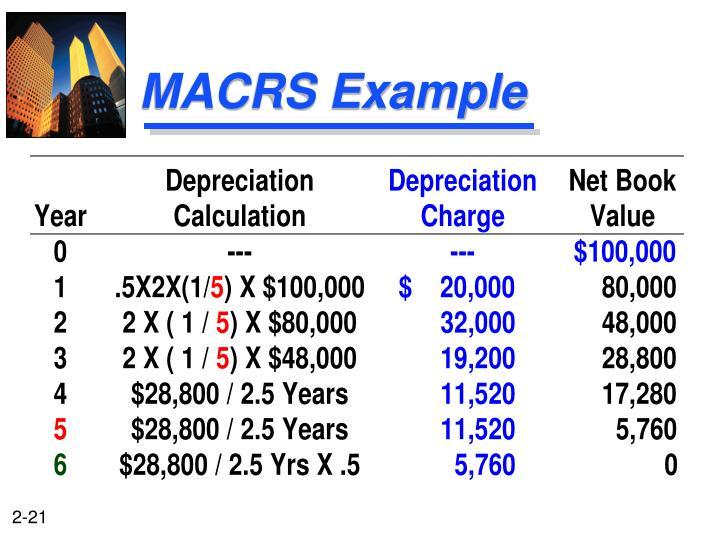 MACRS Example