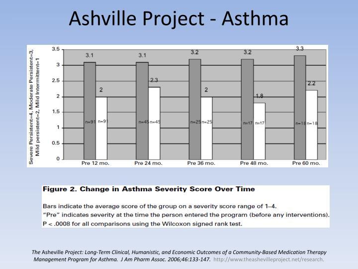 Ashville Project - Asthma