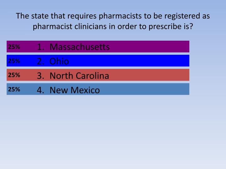 The state that requires pharmacists to be registered as pharmacist clinicians in order to prescribe is?