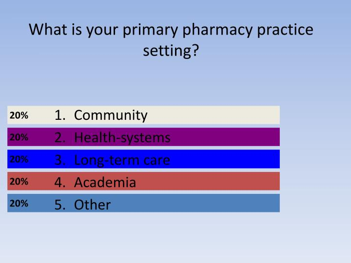 What is your primary pharmacy practice setting