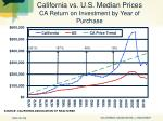 california vs u s median prices ca return on investment by year of purchase