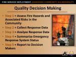 quality decision making