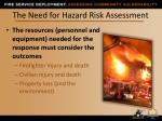 the need for hazard risk assessment1