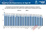 healthy life expectancy at age 60