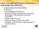 goal graduates with strong professional knowledge and soft skills