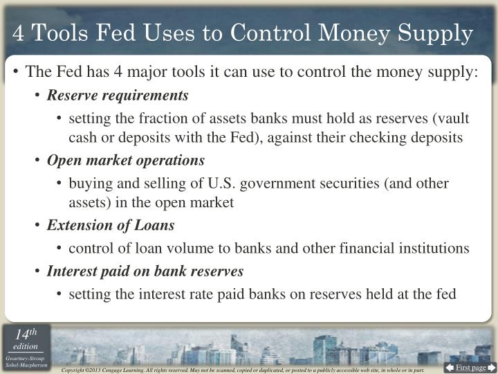 4 Tools Fed Uses to Control Money Supply