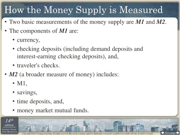How the Money Supply is Measured