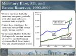 monetary base m1 and excess reserves 1990 2009
