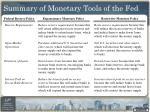 summary of monetary tools of the fed