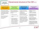 governance structure of the oie 8 14