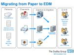 migrating from paper to edm