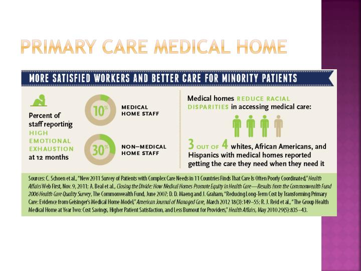 Primary Care Medical Home