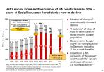 hartz reform increased the number of sa beneficiaries in 2005